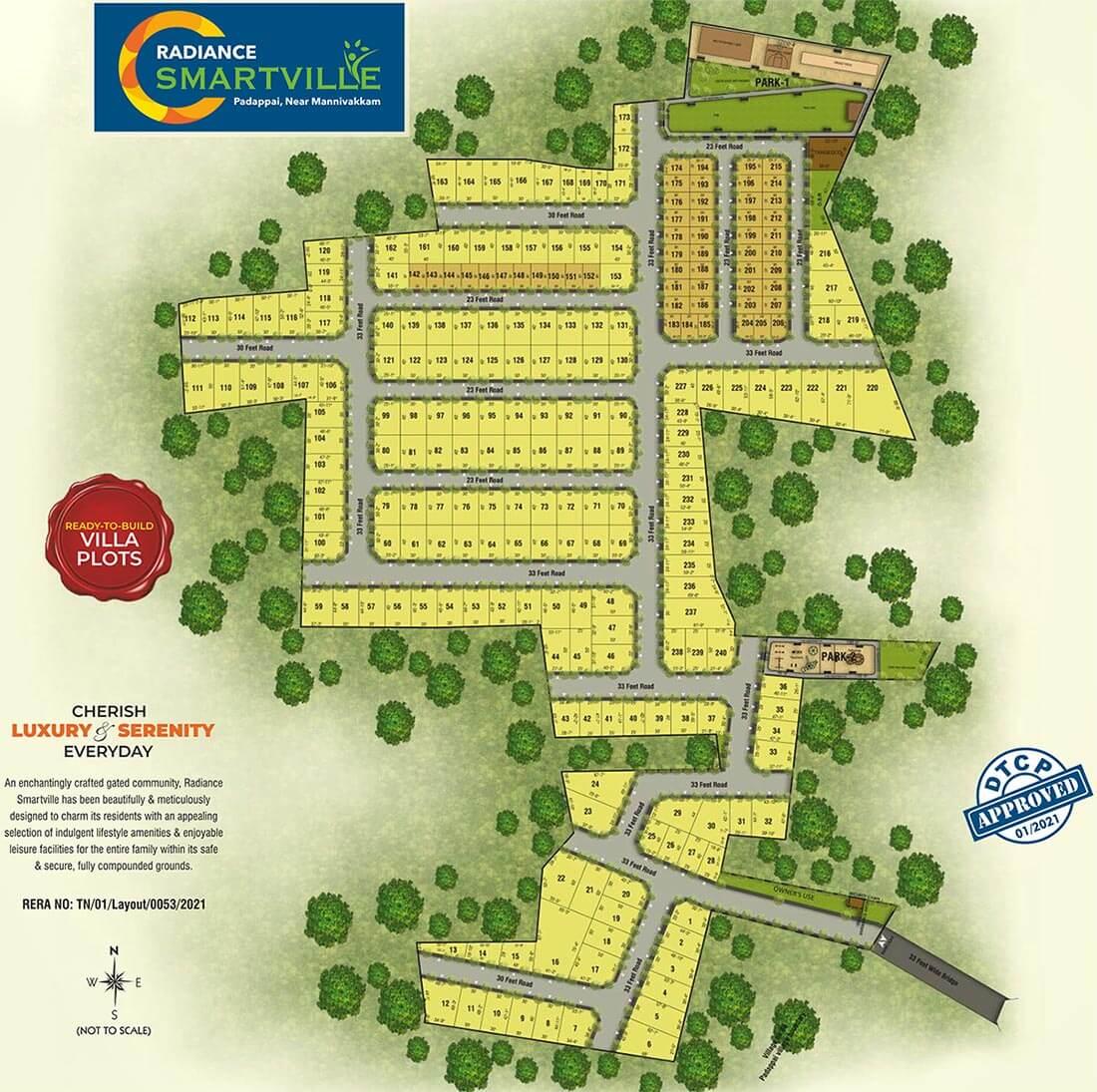 Master Plan - Radiance Smartville Plots